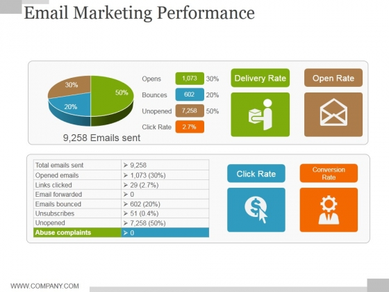 email marketing performance ppt powerpoint presentation professional, Email Presentation Template, Presentation templates