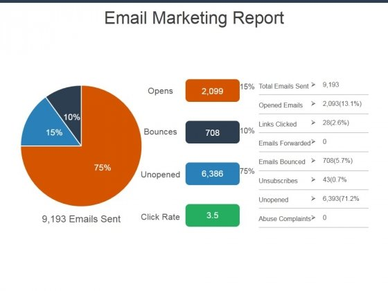Email Marketing Report Ppt Powerpoint Presentation Pictures
