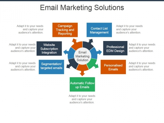 Email Marketing Solutions Ppt Powerpoint Presentation Summary Images