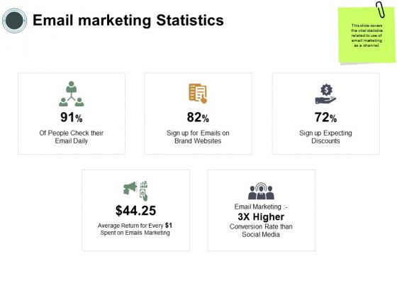 Email Marketing Statistics Ppt PowerPoint Presentation Ideas Graphics Design