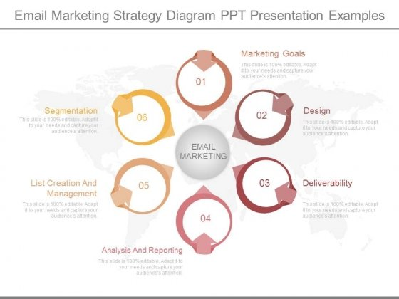 Email Marketing Strategy Diagram Ppt Presentation Examples - Marketing plan presentation ppt