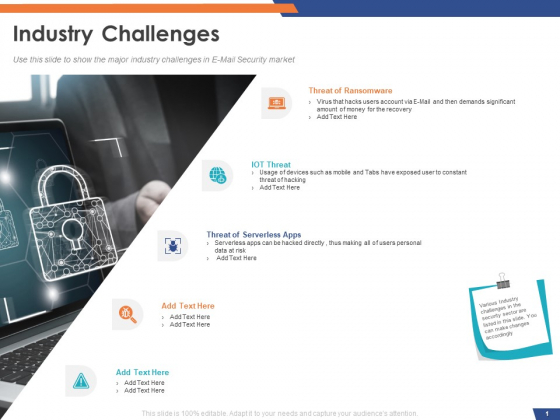 Email_Security_Market_Research_Report_Industry_Challenges_Ppt_Ideas_PDF_Slide_1