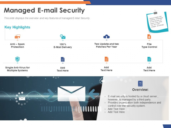 Email_Security_Market_Research_Report_Managed_E_Mail_Security_Introduction_PDF_Slide_1