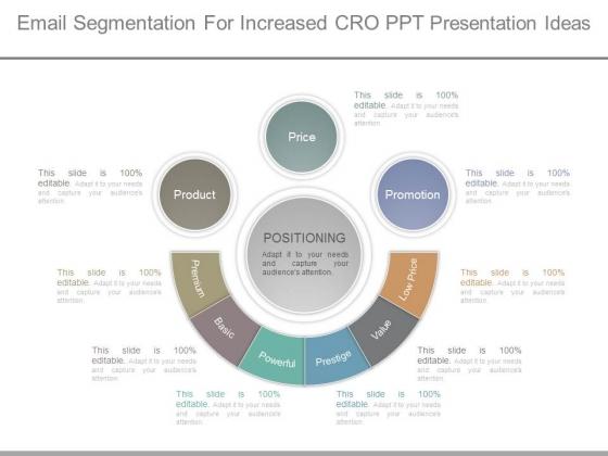 Email Segmentation For Increased Cro Ppt Presentation Ideas