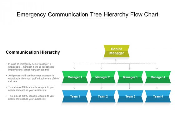 Emergency Communication Tree Hierarchy Flow Chart Ppt PowerPoint Presentation Icon Outline PDF