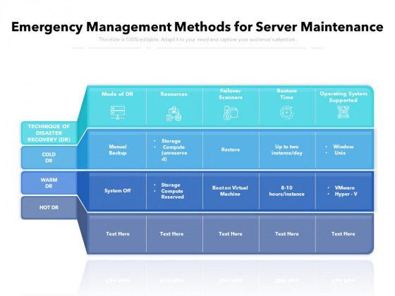 Emergency Management Methods For Server Maintenance Ppt PowerPoint Presentation Icon Infographic Template PDF