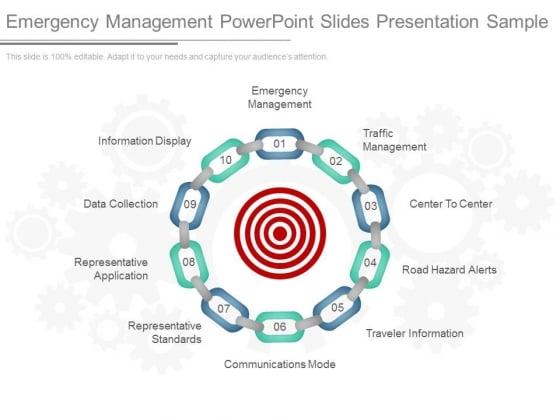 Emergency Management Powerpoint Slides Presentation Sample