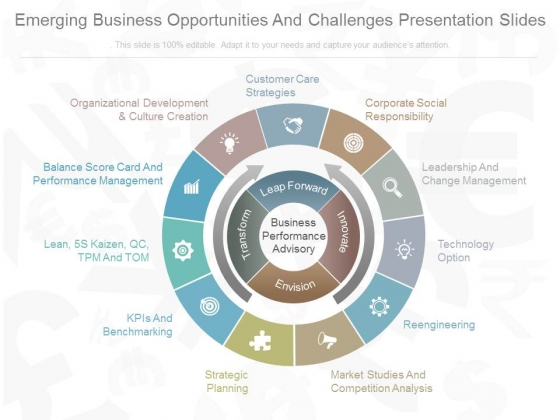 Emerging Business Opportunities And Challenges Presentation Slides