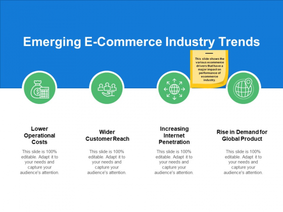 Emerging E Commerce Industry Trends Global Ppt PowerPoint Presentation Styles Icon