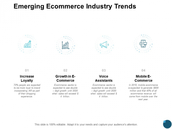 Emerging Ecommerce Industry Trends Growth Ppt PowerPoint Presentation Icon Elements