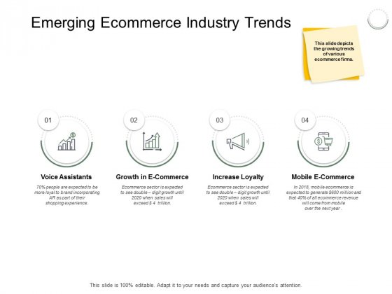Emerging Ecommerce Industry Trends Ppt PowerPoint Presentation Professional Deck