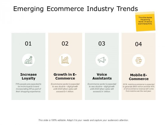 Emerging Ecommerce Industry Trends Ppt PowerPoint Presentation Template