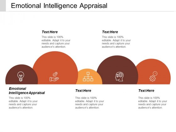 Emotional Intelligence Appraisal Ppt PowerPoint Presentation Layouts