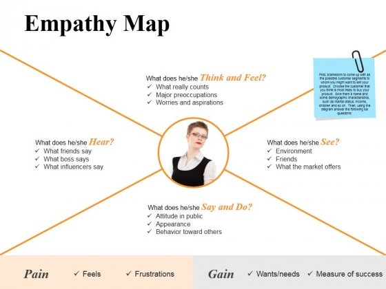 Empathy Map Ppt PowerPoint Presentation Infographics Gallery
