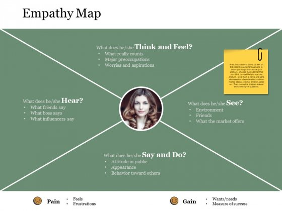 Empathy Map Ppt PowerPoint Presentation Model