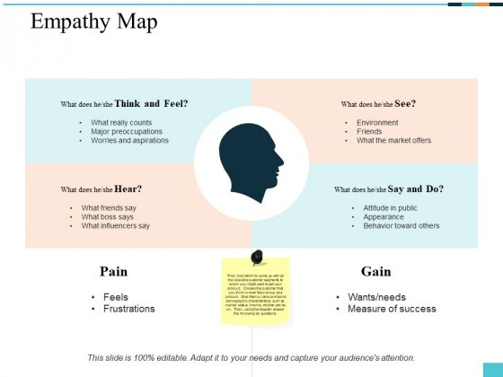 Empathy Map Ppt PowerPoint Presentation Summary Infographic Template