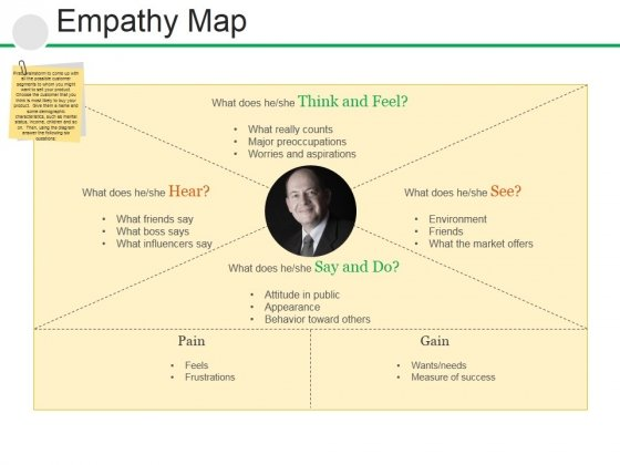 Empathy Map Ppt PowerPoint Presentation Summary Outline