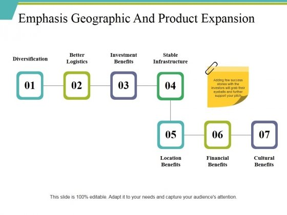 Emphasis Geographic And Product Expansion Ppt PowerPoint Presentation Gallery Rules
