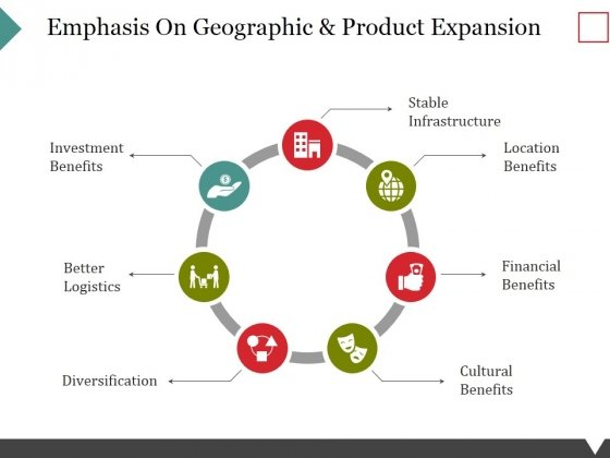 Emphasis On Geographic And Product Expansion Ppt PowerPoint Presentation Icon Mockup