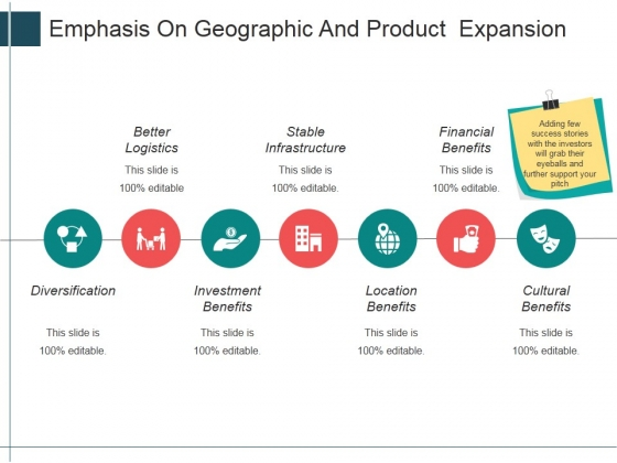 Emphasis On Geographic And Product Expansion Ppt Powerpoint Presentation Outline Samples