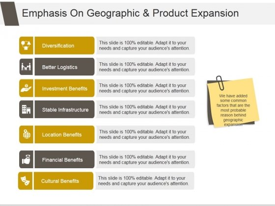 Emphasis On Geographic And Product Expansion Ppt PowerPoint Presentation Templates