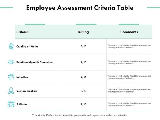 Employee Assessment Criteria Table Ppt PowerPoint Presentation Guide