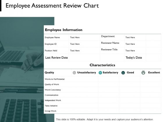 Employee Assessment Review Chart Audiences Attention Ppt PowerPoint Presentation Infographic Template Outfit
