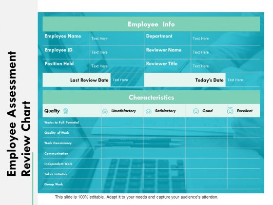Employee Assessment Review Chart Ppt PowerPoint Presentation Infographics Graphics