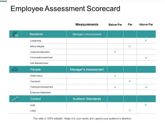 Employee Assessment Scorecard Performance Ppt PowerPoint Presentation Portfolio Icon