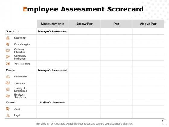 Employee Assessment Scorecard Ppt PowerPoint Presentation Portfolio Elements