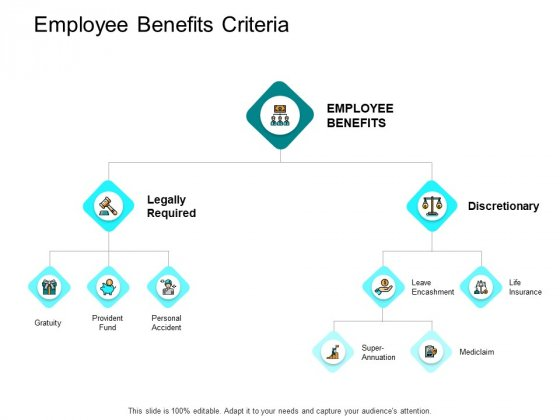Employee Benefits Criteria Ppt PowerPoint Presentation Microsoft