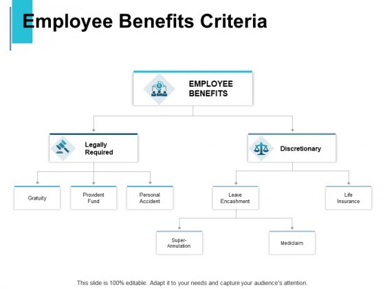 Employee Benefits Criteria Provident Fund Ppt PowerPoint Presentation Icon Graphics Download