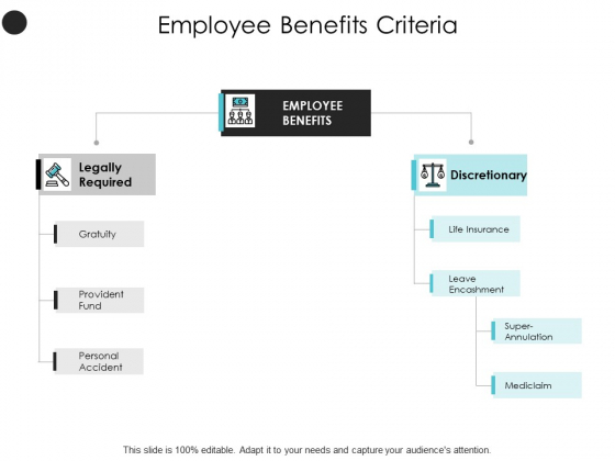 Employee Benefits Criteria Required Ppt PowerPoint Presentation Icon Format