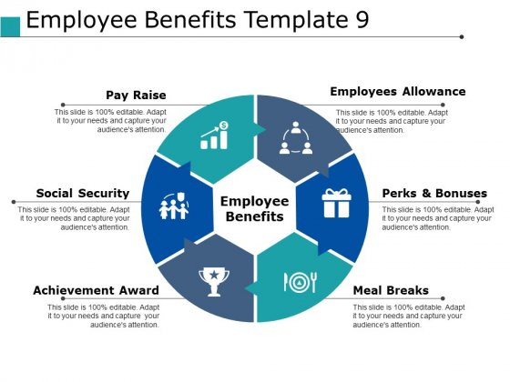 Employee Benefits Meal Breaks Ppt PowerPoint Presentation Show Example