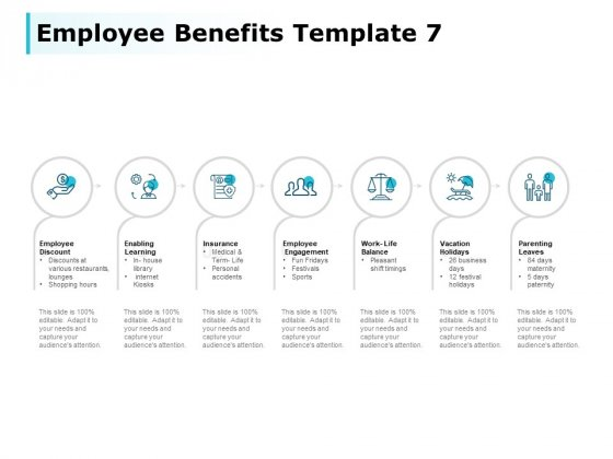 Employee Benefits Parenting Leaves Ppt PowerPoint Presentation Gallery Inspiration