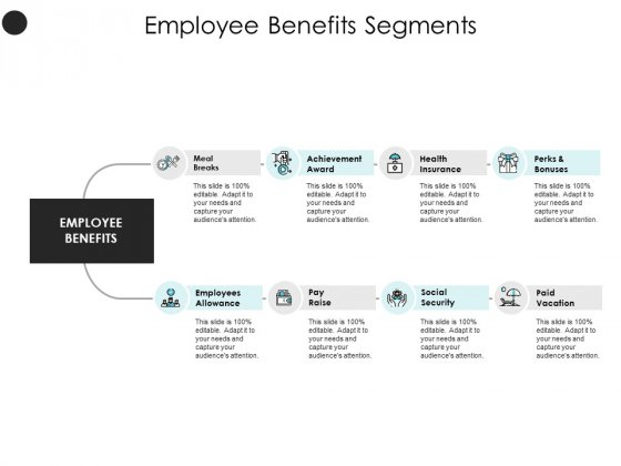 Employee Benefits Segments Pay Raise Ppt PowerPoint Presentation Infographic Template Layout Ideas