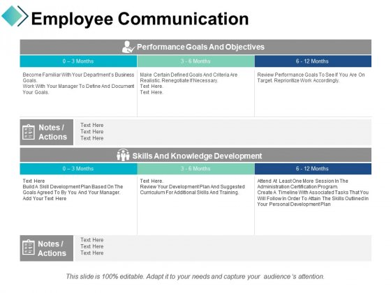 Employee Communication Performance Goals And Objectives Ppt PowerPoint Presentation Icon Layouts