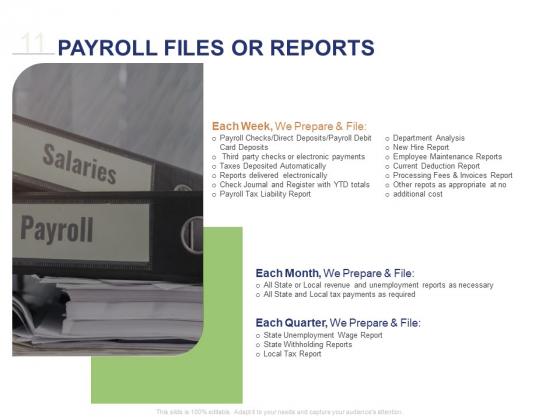 Employee_Compensation_Proposal_Ppt_PowerPoint_Presentation_Complete_Deck_With_Slides_Slide_11