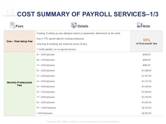 Employee_Compensation_Proposal_Ppt_PowerPoint_Presentation_Complete_Deck_With_Slides_Slide_13
