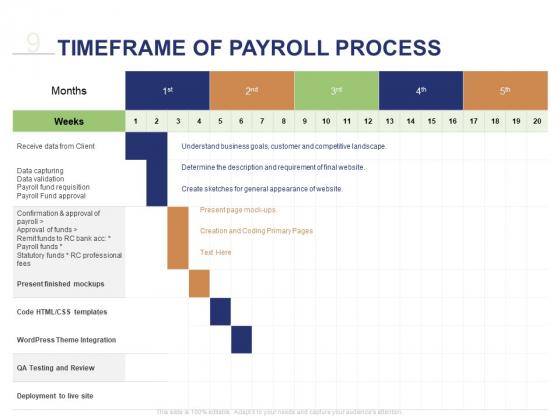 Employee_Compensation_Proposal_Ppt_PowerPoint_Presentation_Complete_Deck_With_Slides_Slide_9