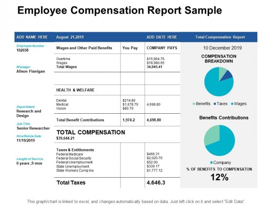 Employee Compensation Report Sample Ppt PowerPoint Presentation Styles Deck
