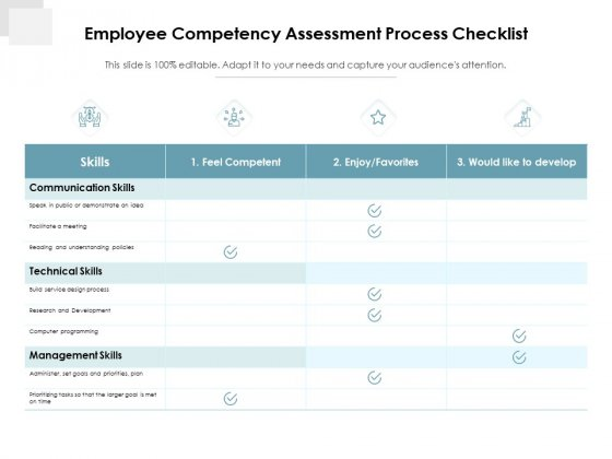 Employee Competency Assessment Process Checklist Ppt PowerPoint Presentation Background Image PDF