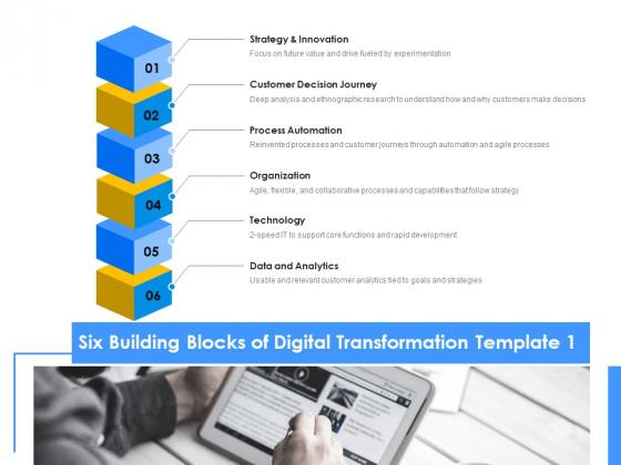 Employee Competency Matrix Six Building Blocks Of Digital Transformation Ppt Show Images PDF