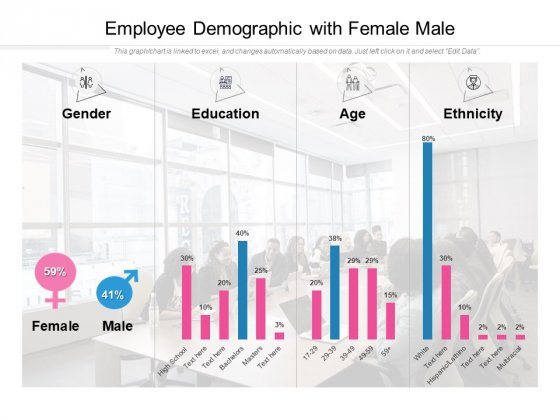 Employee Demographic With Female Male Ppt PowerPoint Presentation Gallery Smartart PDF