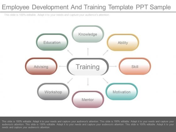 employee development and training template ppt sample powerpoint