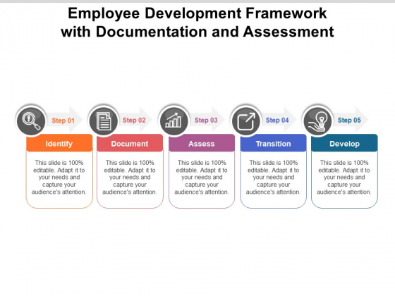 Employee Development Framework With Documentation And Assessment Ppt PowerPoint Presentation Icon Shapes PDF