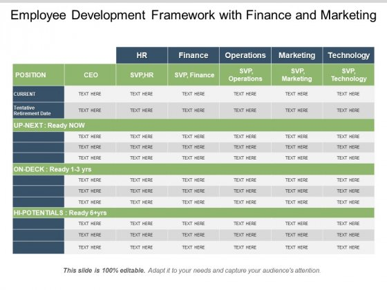 Employee Development Framework With Finance And Marketing Ppt PowerPoint Presentation Pictures Graphics Template PDF