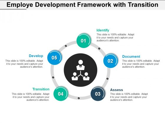 Employee Development Framework With Transition Ppt PowerPoint Presentation Show Sample PDF