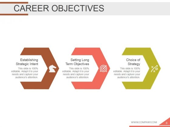 Employee Development Plan Ppt PowerPoint Presentation Complete Deck