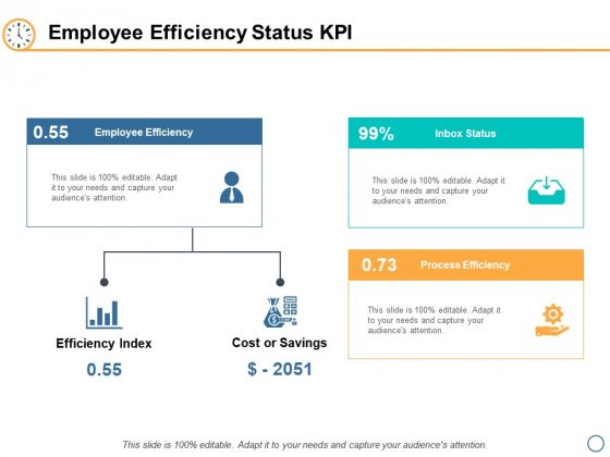Employee Efficiency Status KPI Planning Ppt PowerPoint Presentation Show Visual Aids